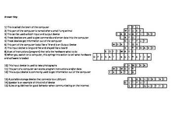 Computer Introduction Crossword Puzzle