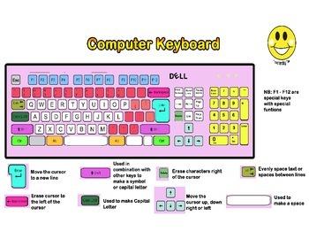 computer keyboard diagram computer keyboard by smart mindz teachers pay teachers  computer keyboard by smart mindz