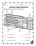 Computer Keyboard Special Keys