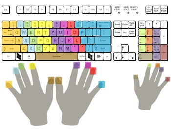 Computer Keyboard Typing Colored Hand Image