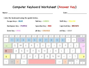 Computer Keyboard Worksheet