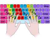 Computer Keyboard and Keypad color-coded with hands * blank*