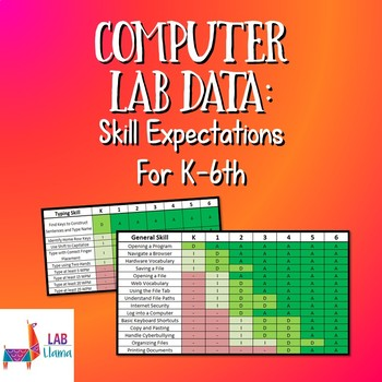 Computer Lab Data: Skill Expectations