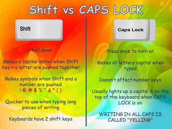 Computer Lab Learning - Shift vs Caps Lock Poster