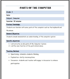 Computer Lesson Plan - Parts of the Computer