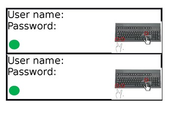 Computer Login Cards with Keyboards