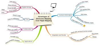 Computer-Made Mind Maps Vs. Hand-Drawn Mind Maps