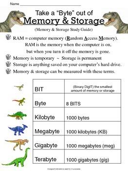 Computer Memory & Storage Study Guide & Worksheet