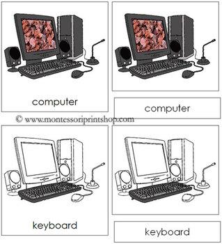 Computer Nomenclature Cards