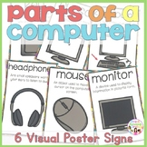 Computer Parts Posters(Burlap Themed)for your Computer Center