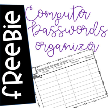 Computer Password Organizer