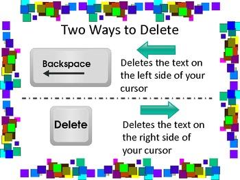 Computer Poster: Backspace VS. Delete