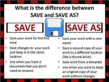 Computer Poster: Save VS. Save As
