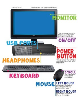 Computer Poster for a PC