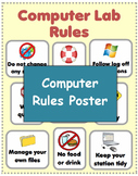 Computer Rules Poster for Classroom and Computer Lab
