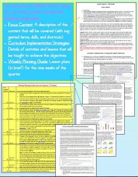 Computer Science Curriculum - Fifth Grade - DIY Version (Multiple Platforms)