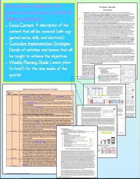 Computer Science Curriculum - Sixth Grade - DIY Version (Multiple Platforms)