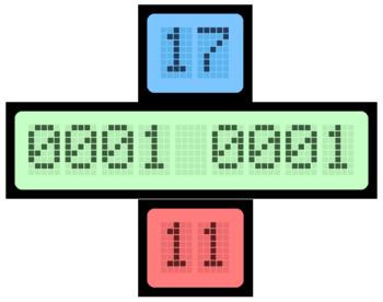 Computer Science denary, hexadecimal, binary number line class display
