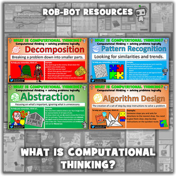 Computational Thinking Posters: What is Computational Thinking?