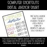 Computer Shortcuts Digital Anchor Chart