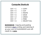 Computer Shortcuts Labels