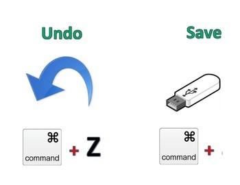 Computer Shortcuts Poster