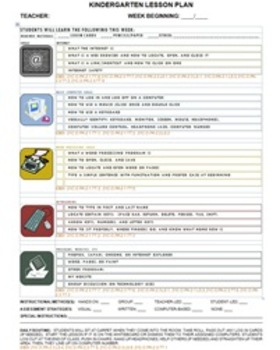 Computer Skills Lesson Plan Checklist- First Grade