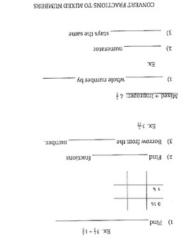 Computing Fractions Flipbook