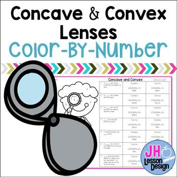 Concave and Convex Lenses: Color-By-Number