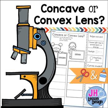 Concave and Convex Lenses Cut and Paste Sorting Activity