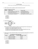 Concave vs Convex Lens Assessment