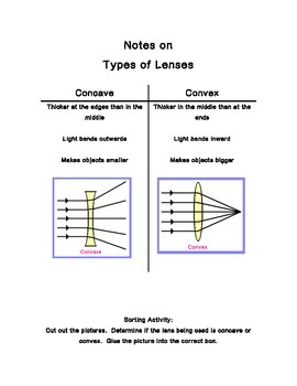 Optics also Concave And Convex Lenses Worksheet   CINEMAS 93 further Astrophysics Tutorial 1 also Concave And Convex Lenses Worksheet   CINEMAS 93 together with Ray Diagrams   Concave Mirrors together with Instincts vs  Learned Behavior Card Sort   Science   Pinterest furthermore Concave And Convex Lenses Worksheet   CINEMAS 93 furthermore Converging and Diverging Lenses likewise Astrophysics Tutorial 1 furthermore  besides Concave And Convex Lenses Worksheet   Les Baux de Provence besides  furthermore Convex Lenses Practice Worksheet Answer   Les Baux de Provence moreover  moreover Mirrors And Lenses Teaching Resources   Teachers Pay Teachers besides . on convex and concave lenses worksheet