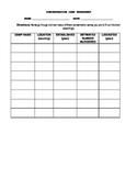 Concentration Camp Worksheet