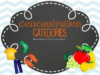 Concentration Categories