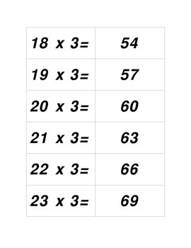Concentration Game - Multiply by Three