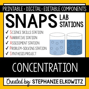 Concentration Lab Stations Activity