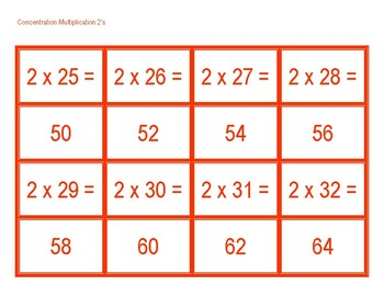 Concentration Multiplication from 2 x 1 to 2 x 100