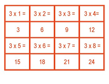 Concentration Multiplication from 3 x 1 to 3 x 100