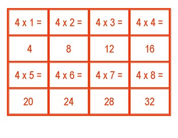 Concentration Multiplication from 4 x 1 to 4 x 100