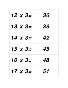 Concentration Sets for Multiplying 1 thru 10