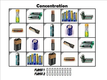 Concentration Stencil and Samples
