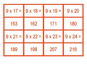 Concentration for Multiplication from 9 x 1 to 9 x 100
