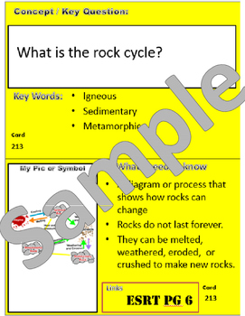 Concept Cards - Earth Surface Processes