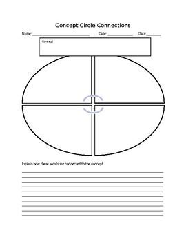 Concept Circle Vocabulary Organizer