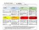 Concept Comparison: Earthquake Moment Magnitude Scales (Mercalli, Richter)