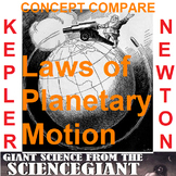 Concept Compare Frame: Kepler's (and Newton's) Laws of Pla