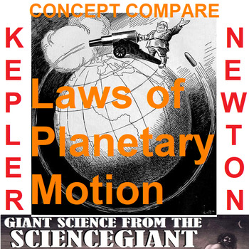 Concept Compare Frame: Kepler's (and Newton's Laws) of Pla