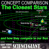 Concept Compare Frame: Nearby Stars in the Solar Neighborhood