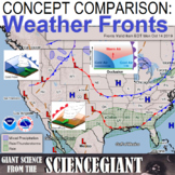 Concept Compare Frame: Weather Fronts and Air Masses