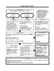 Concept Comparison: Accuracy and Precision in Measurements